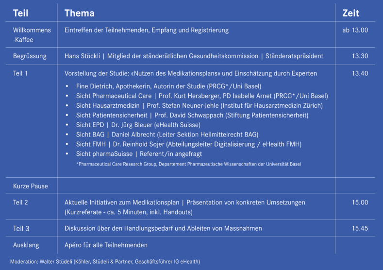 2020_02_19_Tabelle Einladung Medikationsevent-2